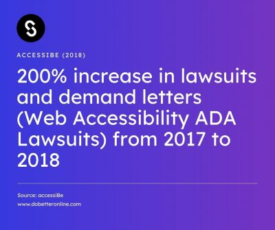 Accessibility statistics